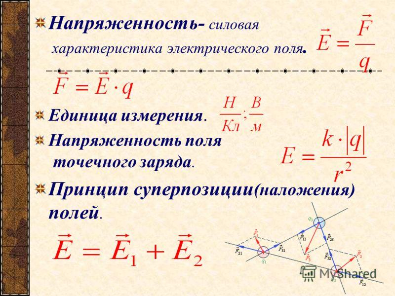 Напряженность- силовая характеристика электрического поля. Единица измерения. Напряженность поля точечного заряда. Принцип суперпозиции (наложения) полей.