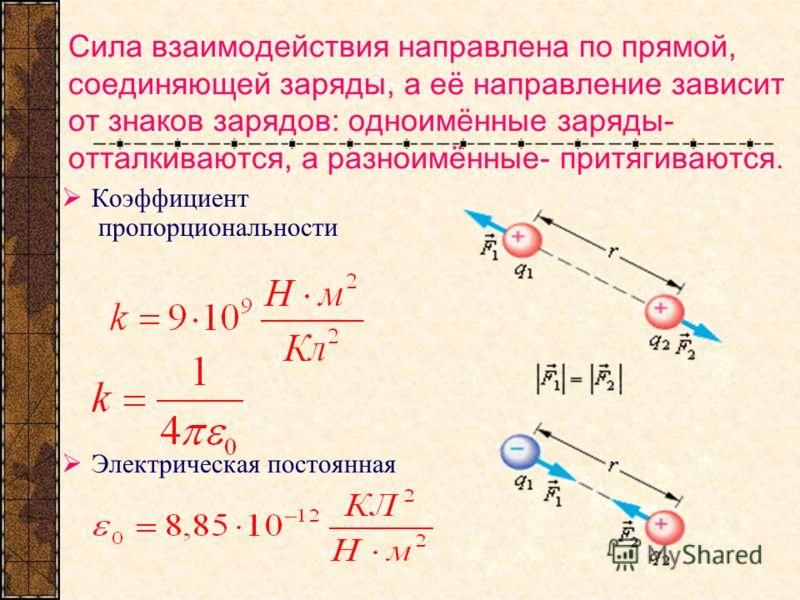 Сила взаимодействия направлена по прямой, соединяющей заряды, а её направление зависит от знаков зарядов: одноимённые заряды- отталкиваются, а разноимённые- притягиваются. К оэффициент пропорциональности Э лектрическая постоянная