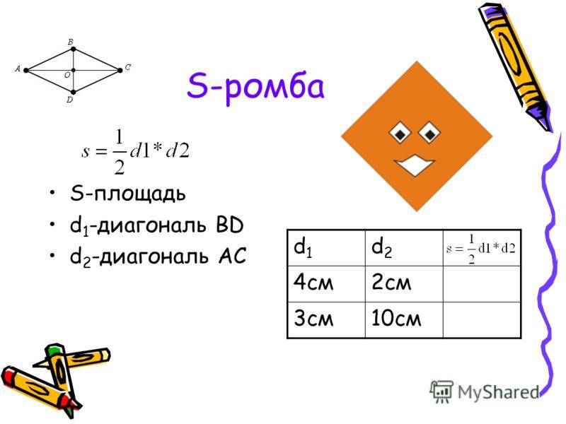 S-ромба S-площадь d 1 -диагональ BD d 2 -диагональ AC d1d1 d2d2 4cм2см 3см10см