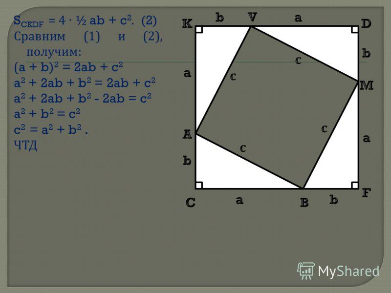 S CKDF = 4 ½ ab + c 2. (2) Сравним (1) и (2), получим : (a + b) 2 = 2ab + c 2 a 2 + 2ab + b 2 = 2ab + c 2 a 2 + 2ab + b 2 - 2ab = c 2 a 2 + b 2 = c 2 c 2 = a 2 + b 2. ЧТД