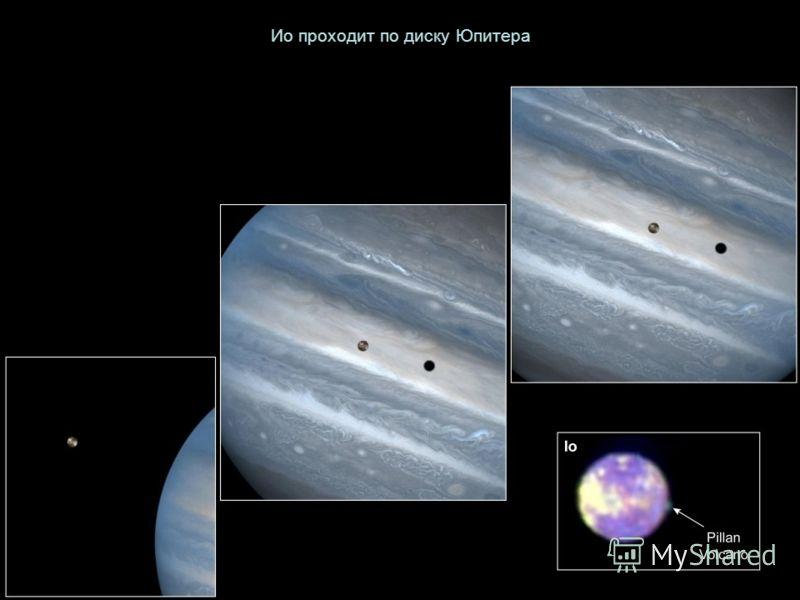Юпитер - Ио Ио