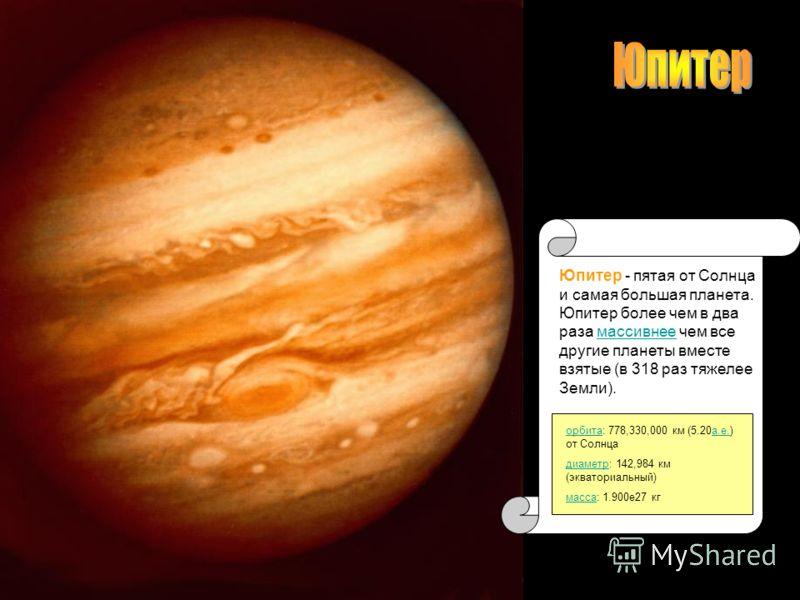 Солнечная система. Часть 2: внешняя солнечная система solar system часть 2: Юпитер; Сатурн; Уран; Нептун; Плутон
