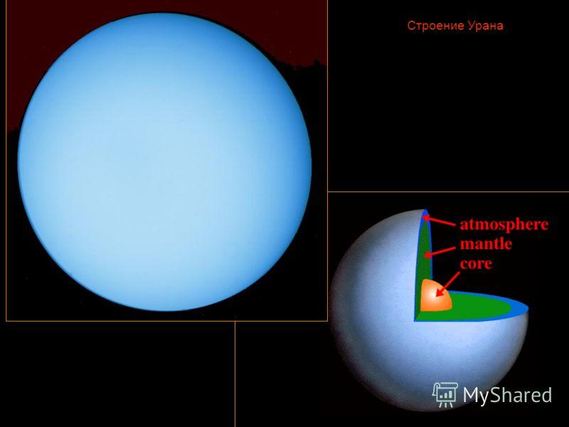 Кольца Урана Расстояние Ширина Кольцо (км) (км) -------------------------------------------------------- 1. 1986U2R 38000 2,500 2. 6 41840 1-3 3. 5 42230 2-3 4. 4 42580 2-3 5. Alpha 44720 7-12 6. Beta 45670 7-12 7. Eta 47190 0-2 8. Gamma 47630 1-4 9.