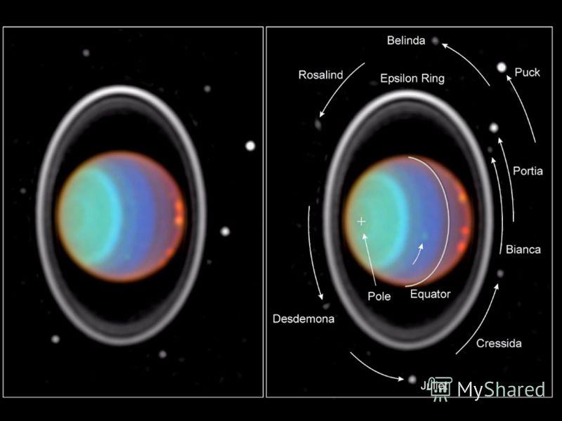 Кольца и спутники Урана
