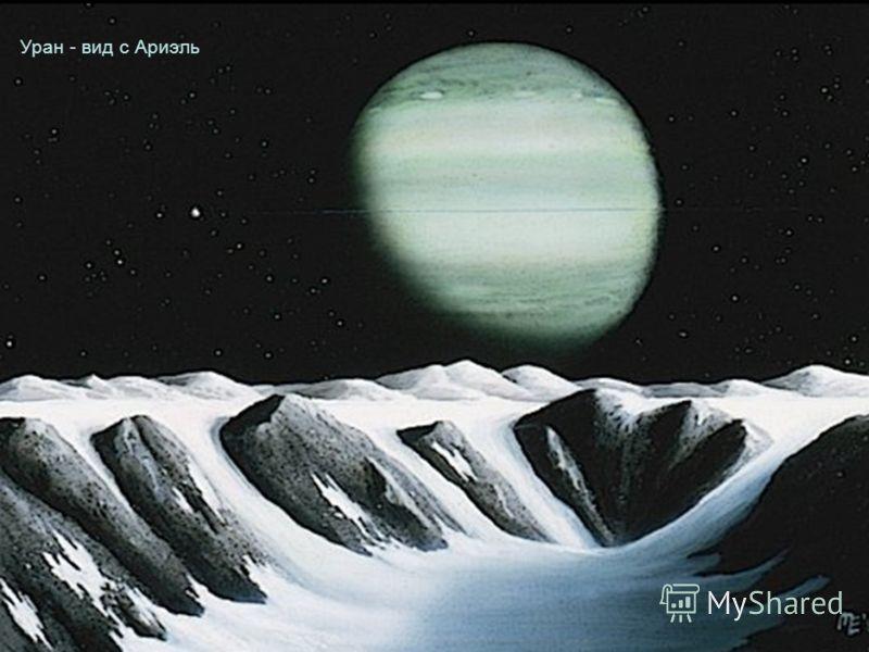 Наземные изображения Урана с использованием адаптивной оптики