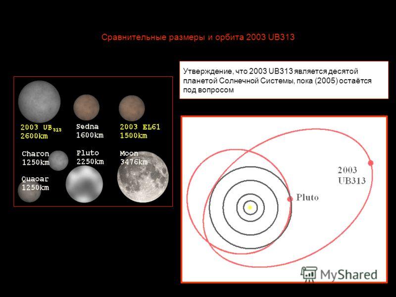 Десятая планета? Неужели это десятая планета? Слабенькое медленно движущееся пятнышко было открыто с помощью компьютера. Было установлено, что это тело находится на окраине солнечной системы и по крайней мере не меньше Плутона. В настоящее время объе