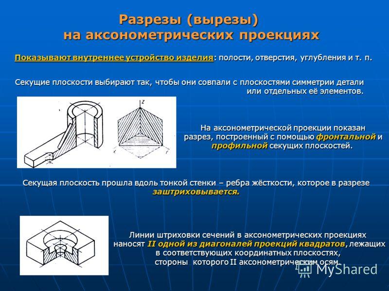 Разрезы (вырезы) на аксонометрических проекциях Показывают внутреннее устройство изделия: полости, отверстия, углубления и т. п. Секущие плоскости выбирают так, чтобы они совпали с плоскостями симметрии детали или отдельных её элементов. или отдельны