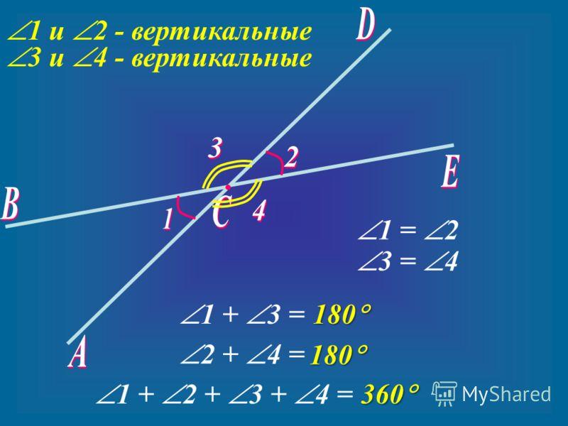 1 и 2 - вертикальные 1 = 2 3 и 4 - вертикальные 3 = 4 1 + 3 = 2 + 4 = 180 180 1 + 2 + 3 + 4 = 360 360