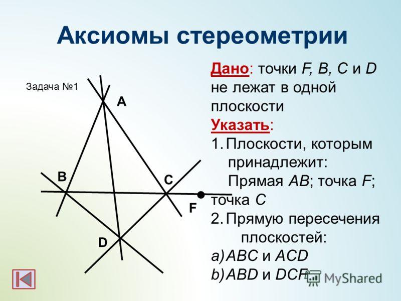 Аксиомы стереометрии C D B F A Дано: точки F, B, C и D не лежат в одной плоскости Указать: 1.Плоскости, которым принадлежит: Прямая AB; точка F; точка С 2.Прямую пересечения плоскостей: a)ABC и ACD b)ABD и DCF Задача 1