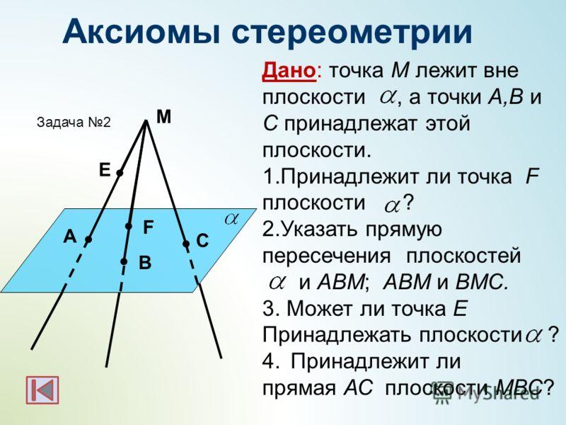 M E F C A B Дано: точка M лежит вне плоскости, а точки A,B и C принадлежат этой плоскости. 1.Принадлежит ли точка F плоскости ? 2.Указать прямую пересечения плоскостей и ABM; ABM и ВМС. 3. Может ли точка E Принадлежать плоскости ? 4.Принадлежит ли пр