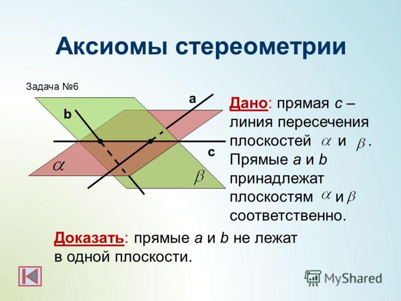Аксиомы стереометрии с Дано: прямая с – линия пересечения плоскостей и. Прямые a и b принадлежат плоскостям и соответственно. Доказать: прямые a и b не лежат в одной плоскости. Задача 6 b а