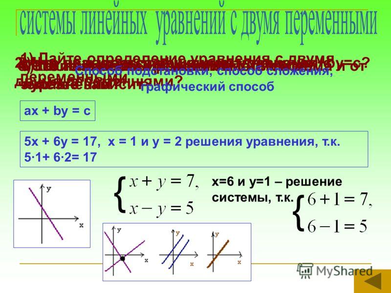 1) Дайте определение уравнения с двумя переменными 6)Какие способы решения системы вы знаете? 5)Сколько решений может иметь система и от чего это зависит? 4)Что называется решением системы уравнений? 2) Что называется решением уравнения с двумя перем
