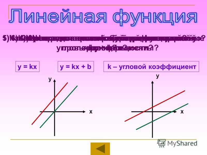 1)Что называется прямой пропорциональностью? у = kх 2)Что представляет собой график прямой пропорциональности? у х 3)Что называется линейной функцией? у = kх + b 4)Что представляет собой график линейной функции? 5)Как называется число k в уравнении п