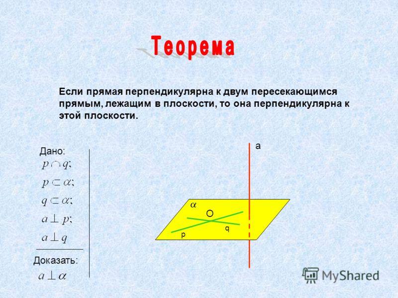 Если прямая перпендикулярна к двум пересекающимся прямым, лежащим в плоскости, то она перпендикулярна к этой плоскости. Дано: Доказать: a q О р