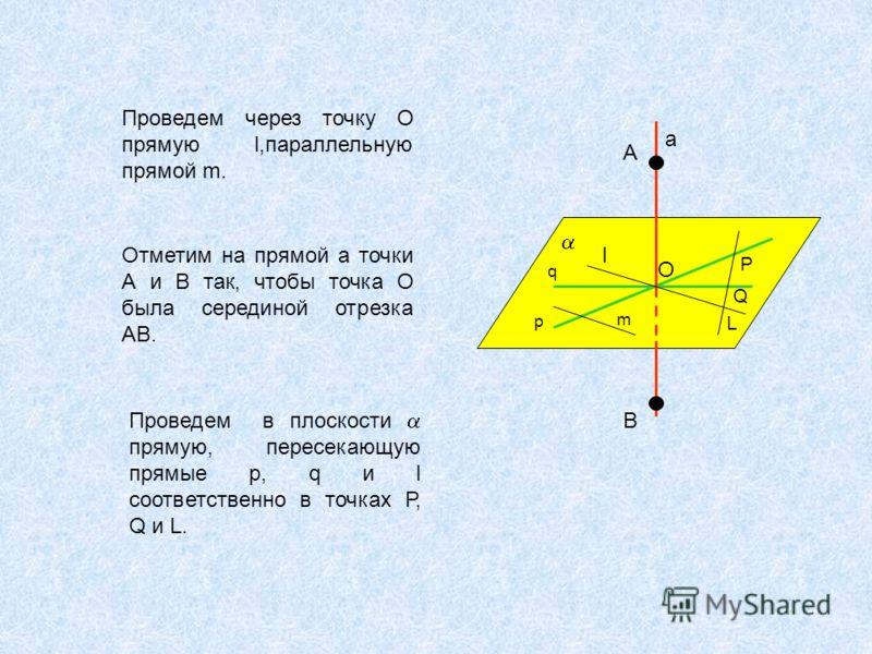 Проведем через точку О прямую l,параллельную прямой m. Отметим на прямой а точки А и В так, чтобы точка О была серединой отрезка АВ. Проведем в плоскости прямую, пересекающую прямые р, q и l соответственно в точках Р, Q и L. а р q m O Р Q L l В А