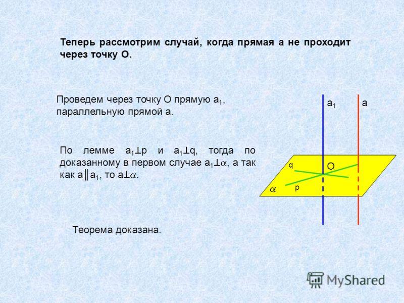 Теперь рассмотрим случай, когда прямая а не проходит через точку О. Проведем через точку О прямую а 1, параллельную прямой а. По лемме а 1 р и а 1 q, тогда по доказанному в первом случае а 1, а так как аа 1, то а. Теорема доказана. p q О а а1а1