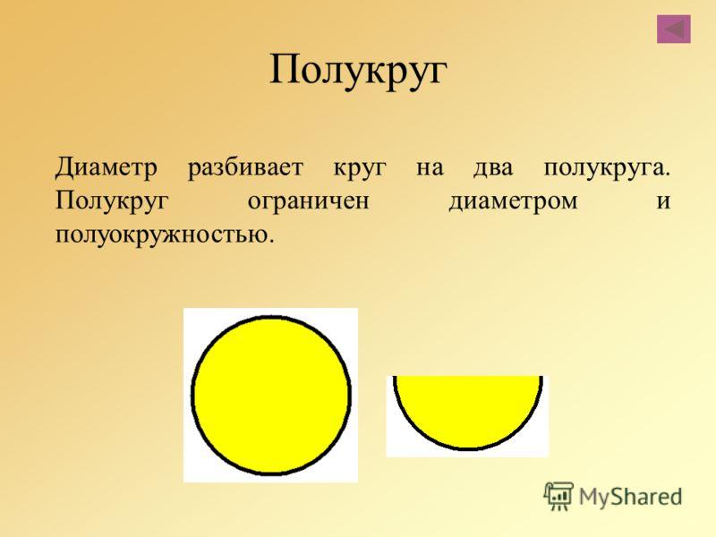 Диаметр разбивает круг на два полукруга. Полукруг ограничен диаметром и полуокружностью. Полукруг