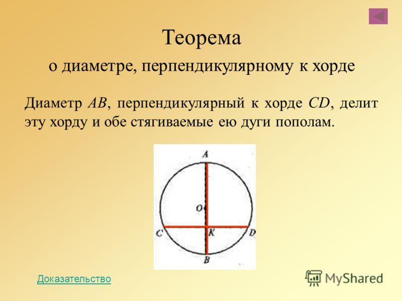 Теорема о диаметре, перпендикулярному к хорде Диаметр АВ, перпендикулярный к хорде СD, делит эту хорду и обе стягиваемые ею дуги пополам. Доказательство