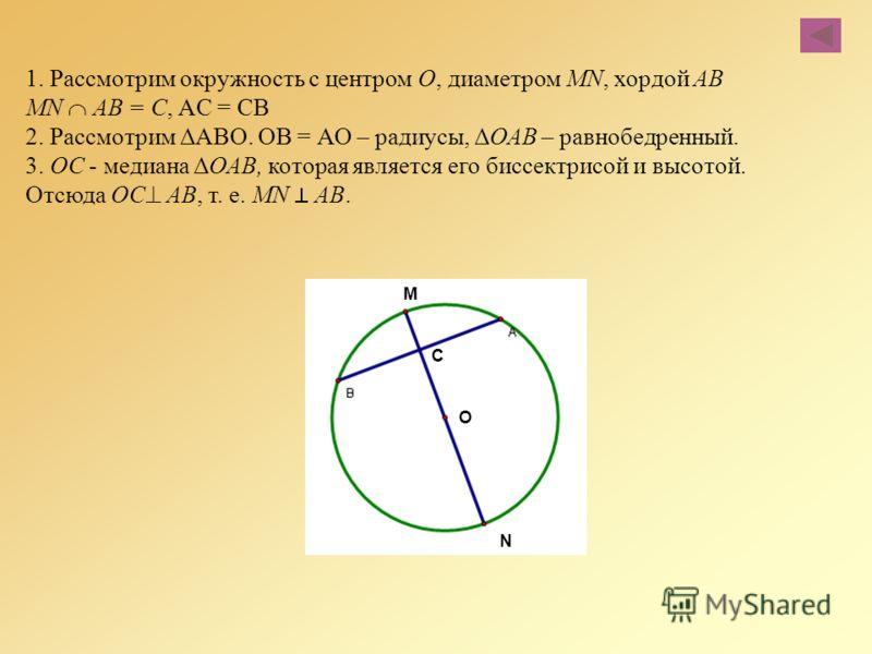 1. Рассмотрим окружность с центром О, диаметром MN, хордой AB MN АВ = С, AC = CB 2. Рассмотрим ΔАВО. ОВ = АО – радиусы, ΔОАВ – равнобедренный. 3. ОС - медиана ΔОАВ, которая является его биссектрисой и высотой. Отсюда ОС АВ, т. е. MN AB. М N O C