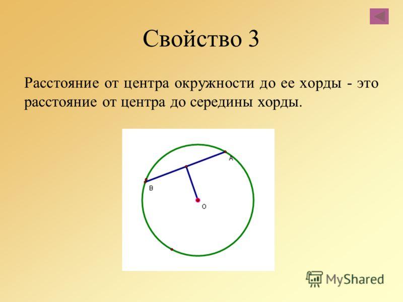 Свойство 3 Расстояние от центра окружности до ее хорды - это расстояние от центра до середины хорды.