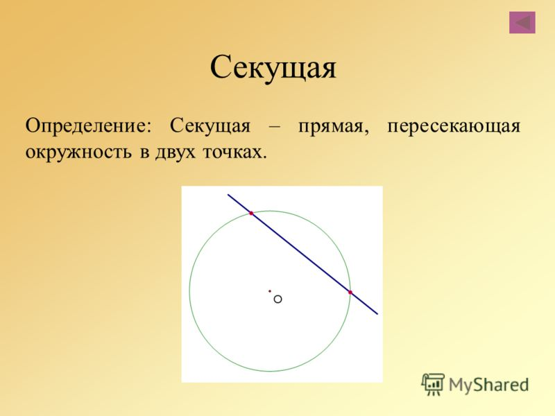 Секущая Определение: Секущая – прямая, пересекающая окружность в двух точках.