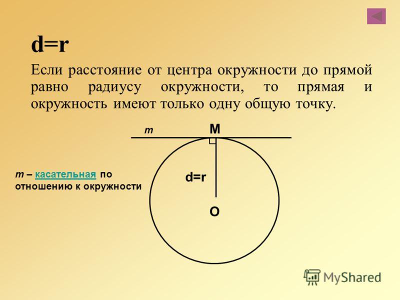 d=r Если расстояние от центра окружности до прямой равно радиусу окружности, то прямая и окружность имеют только одну общую точку. O d=rd=r M m m – касательная покасательная отношению к окружности