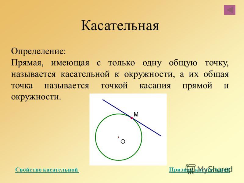 Касательная Определение: Прямая, имеющая с только одну общую точку, называется касательной к окружности, а их общая точка называется точкой касания прямой и окружности. Свойство касательной Признак касательнойСвойство касательной Признак касательной