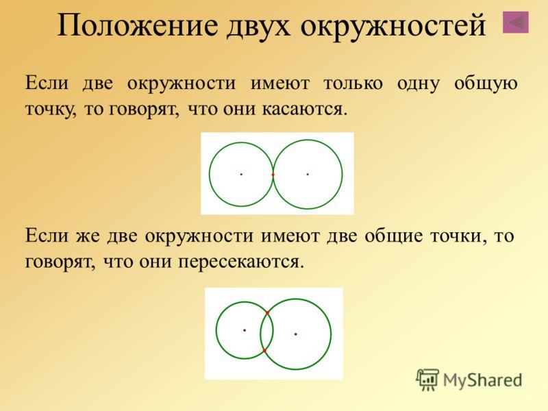Положение двух окружностей Если две окружности имеют только одну общую точку, то говорят, что они касаются. Если же две окружности имеют две общие точки, то говорят, что они пересекаются.