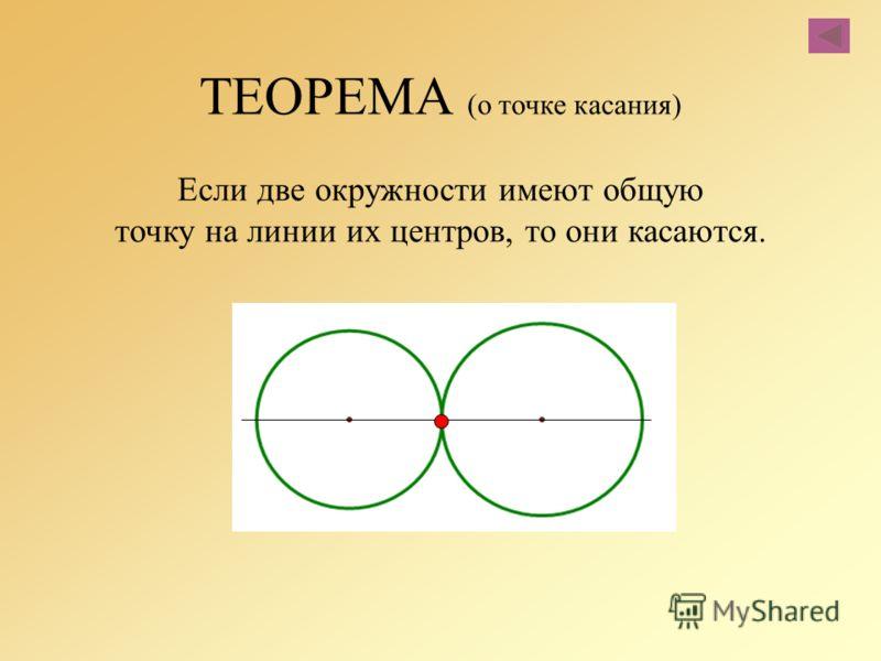 ТЕОРЕМА (о точке касания) Если две окружности имеют общую точку на линии их центров, то они касаются.
