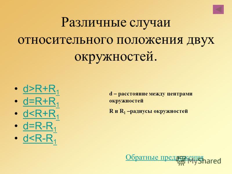 Различные случаи относительного положения двух окружностей. d>R+R 1d>R+R 1 d=R+R 1d=R+R 1 d