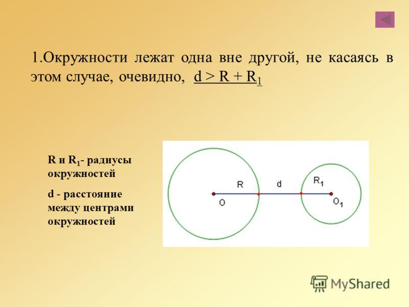 1.Окружности лежат одна вне другой, не касаясь в этом случае, очевидно, d > R + R 1 R и R 1 - радиусы окружностей d - расстояние между центрами окружностей