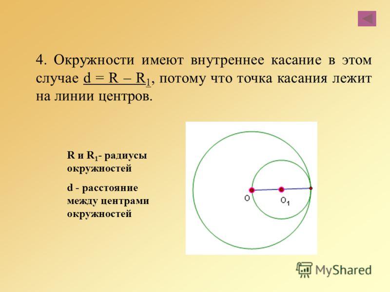 4. Окружности имеют внутреннее касание в этом случае d = R – R 1, потому что точка касания лежит на линии центров. R и R 1 - радиусы окружностей d - расстояние между центрами окружностей