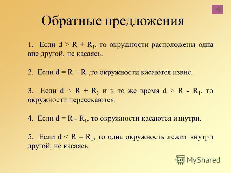 Обратные предложения 1. Если d > R + R 1, то окружности расположены одна вне другой, не касаясь. 2. Если d = R + R 1,то окружности касаются извне. 3. Если d R – R 1, то окружности пересекаются. 4. Если d = R – R 1, то окружности касаются изнутри. 5.