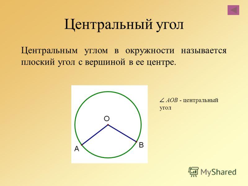 Центральный угол Центральным углом в окружности называется плоский угол с вершиной в ее центре. АОВ - центральный угол