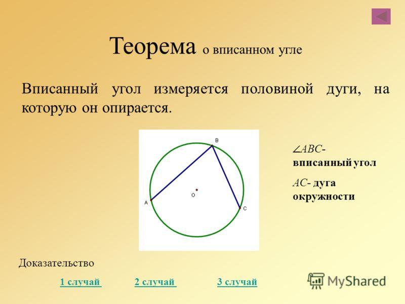 Теорема о вписанном угле Вписанный угол измеряется половиной дуги, на которую он опирается. АВС- вписанный угол АС- дуга окружности Доказательство 1 случай 1 случай 2 случай 3 случай2 случай 3 случай