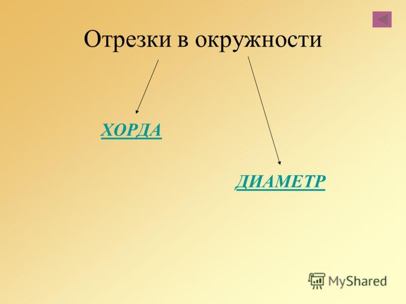 Отрезки в окружности ХОРДА ДИАМЕТР