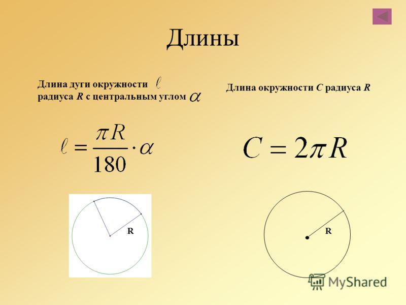 Длины Длина дуги окружности радиуса R с центральным углом Длина окружности C радиуса R R R