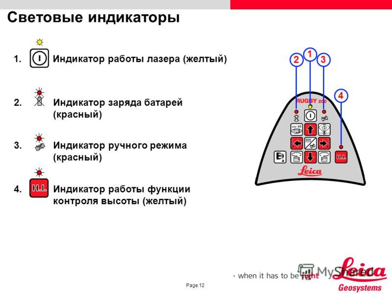 Page 12 Световые индикаторы 1.Индикатор работы лазера (желтый) 2.Индикатор заряда батарей (красный) 3.Индикатор ручного режима (красный) 4.Индикатор работы функции контроля высоты (желтый) 1 23 4