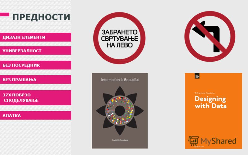 ПРИКАЗНАТА НА – FRANCHESCO FRANCHI INFOGRAPHICS THINKING ДА НЕ САКАШ ДА ТИ НАЦРТАМ? KISS KEEP IT SIMPLE…SWEETIE ЈАДРО