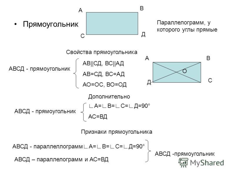 Прямоугольник А В С Д Параллелограмм, у которого углы прямые Свойства прямоугольника АВСД - прямоугольник АВ||СД, ВС||АД АВ=СД, ВС=АД АО=ОС, ВО=ОД А Д В С О Дополнительно АВСД - прямоугольник А=В=С=Д=90° АС=ВД Признаки прямоугольника АВСД - параллелл