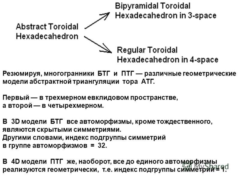 Резюмируя, многогранники БТГ и ПТГ различные геометрические модели абстрактной триангуляции тора АТГ. Первый в трехмерном евклидовом пространстве, а второй в четырехмерном. В 3D модели БТГ все автоморфизмы, кроме тождественного, являются скрытыми сим