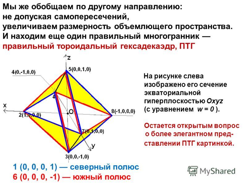 Мы же обобщаем по другому направлению: не допуская самопересечений, увеличиваем размерность объемлющего пространства. И находим еще один правильный многогранник правильный тороидальный гексадекаэдр, ПТГ На рисунке слева изображено его сечение экватор