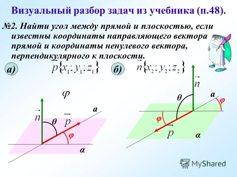 Визуальный разбор задач из учебника (п.48). 2. Найти угол между прямой и плоскостью, если известны координаты направляющего вектора прямой и координаты ненулевого вектора, перпендикулярного к плоскости. а)б) α а φ θ α а φ φ θ