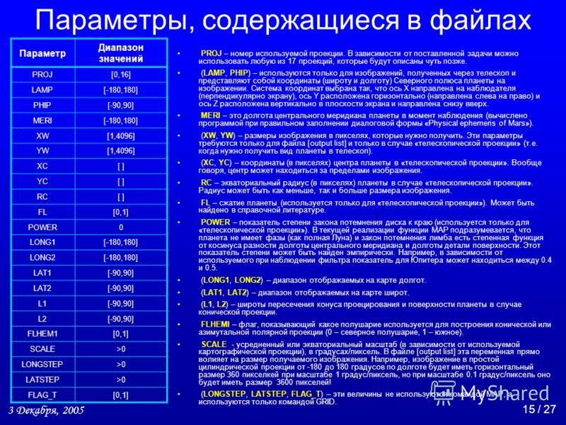 3 Декабря, 2005 15 / 27 Параметры, содержащиеся в файлах PROJ – номер используемой проекции. В зависимости от поставленной задачи можно использовать любую из 17 проекций, которые будут описаны чуть позже. (LAMP, PHIP) – используются только для изобра