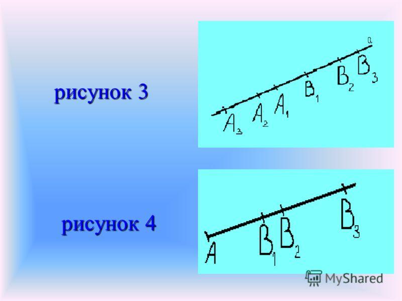 рисунок 4 рисунок 4 рисунок 3 рисунок 3
