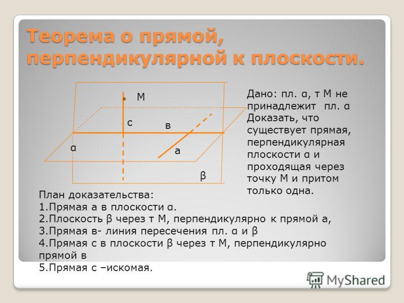 Теорема о прямой, перпендикулярной к плоскости. М с а β α в Дано: пл. α, т М не принадлежит пл. α Доказать, что существует прямая, перпендикулярная плоскости α и проходящая через точку М и притом только одна. План доказательства: 1.Прямая а в плоскос
