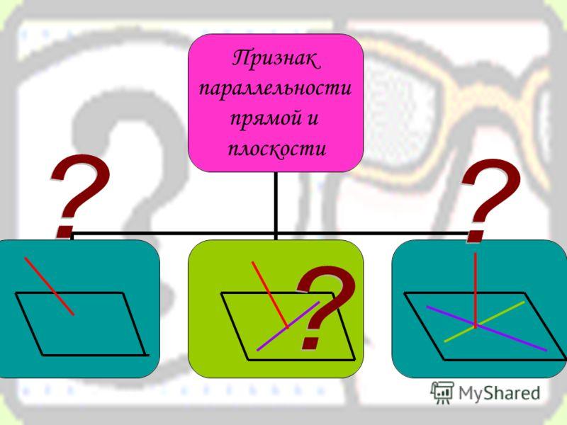 Признак параллельности прямой и плоскости