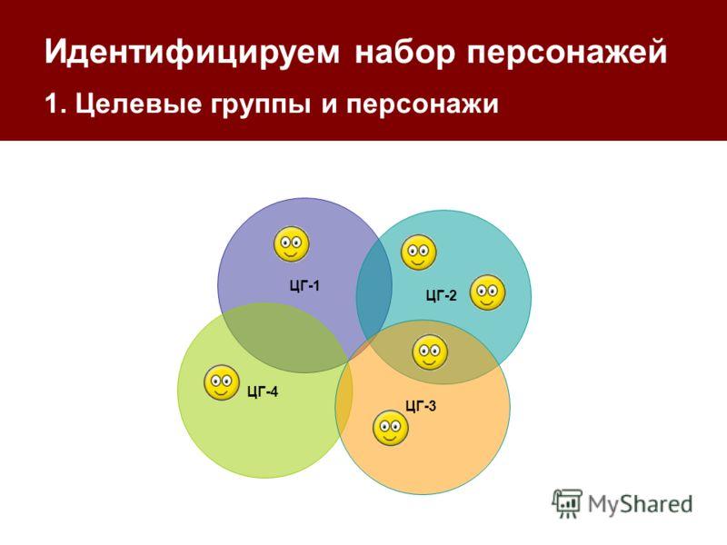 Идентифицируем набор персонажей 1. Целевые группы и персонажи ЦГ-1 ЦГ-2 ЦГ-3 ЦГ-4