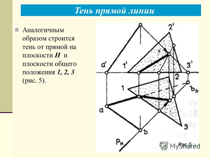Аналогичным образом строится тень от прямой на плоскости Н и плоскости общего положения 1, 2, 3 (рис. 5). Рис.5 Тень прямой линии