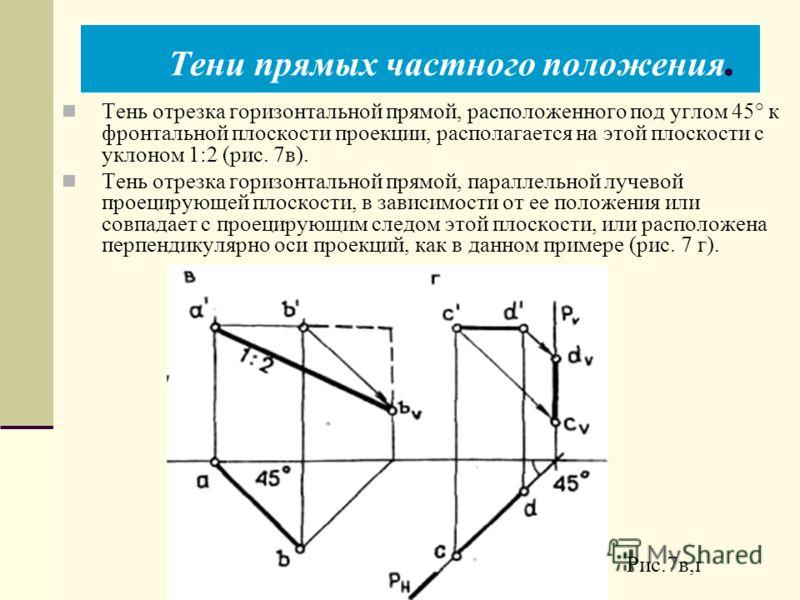 Тени прямых частного положения. Тень отрезка горизонтальной прямой, расположенного под углом 45° к фронтальной плоскости проекции, располагается на этой плоскости с уклоном 1:2 (рис. 7в). Тень отрезка горизонтальной прямой, параллельной лучевой проец